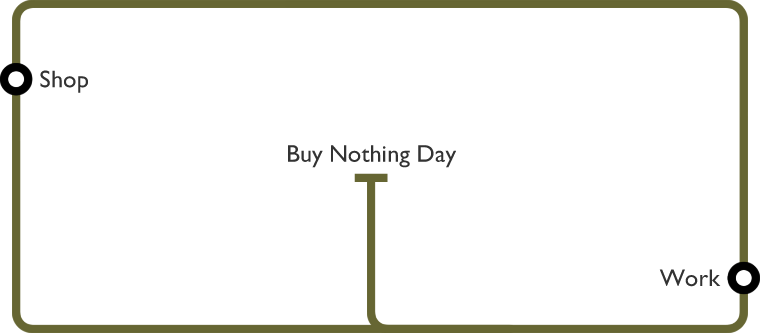 Buy nothing day ap essay