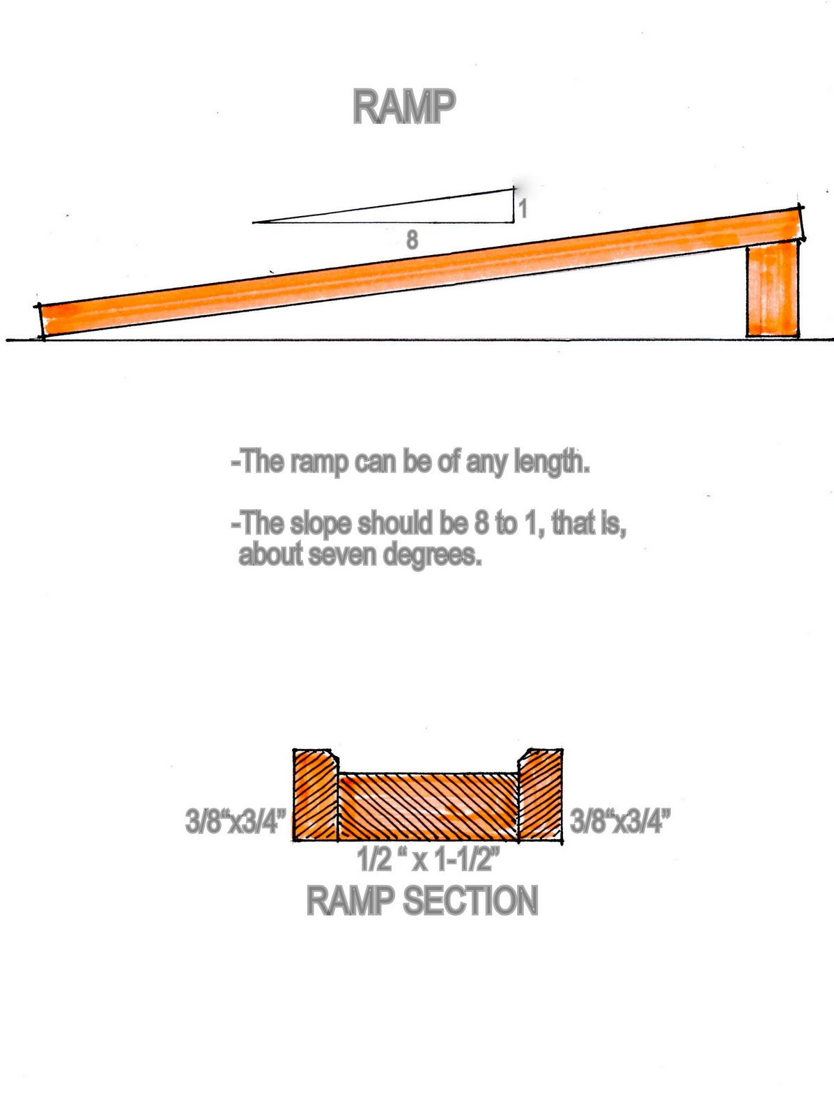 PDF DIY Wood Ramp Plans Download wood shed plans | woodproject