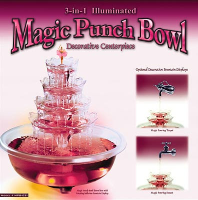 fed's punch bowl
