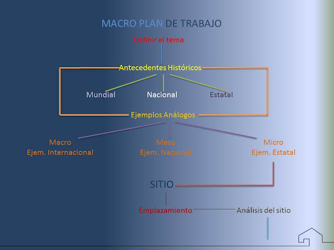 PLAN DE TRABAJO