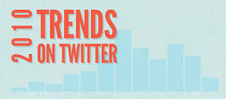 Тенденции Твиттер 2010