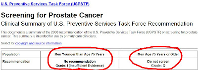 Finasteride cancer prostata de