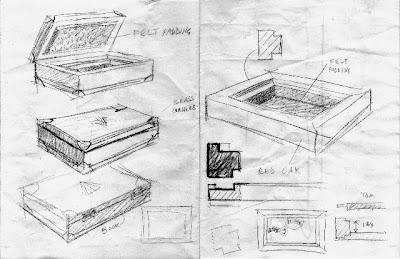 Sketchtravel official blog april 2007 blueprintg malvernweather Choice Image
