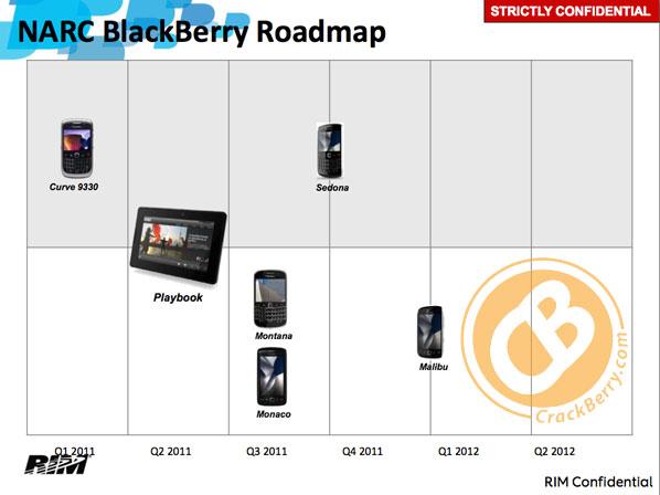 blackberry playbook price. BlackBerry PlayBook Tablet