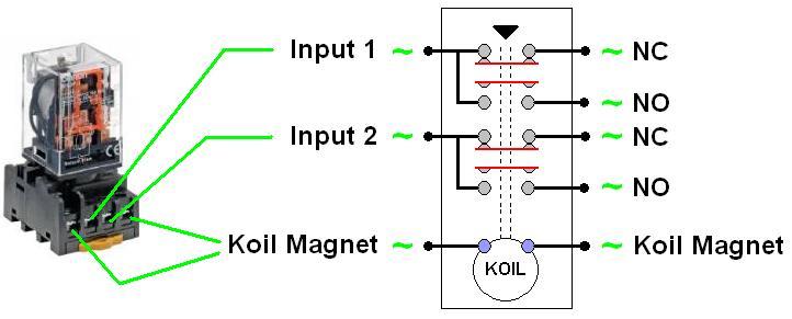 belajar wiring panel listrik auto electrical wiring diagram u2022 rh 6weeks co uk Komponen Panel Listrik Komponen Panel Listrik