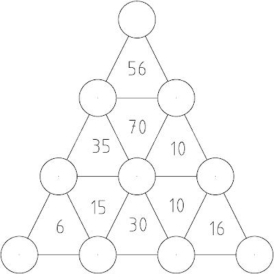 triángulo numérico