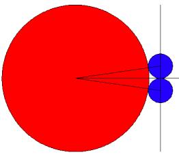 Otras dos esferas