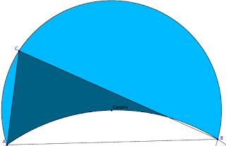 Zona que cumple una condición