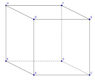 Vértices de un cubo