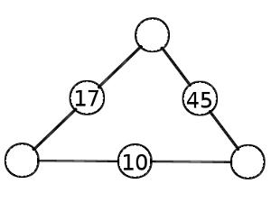 Números en un triángulo