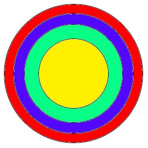 Círculo dividido en áreas iguales