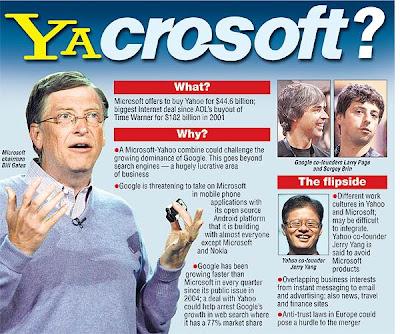 Microsoft + Yahoo