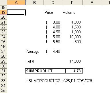 Average maturity calculation in excel