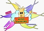 Yuuk .. Belajar Mind Map