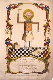 Bog Kopernika (zob. nizej z portretem Kopernika)