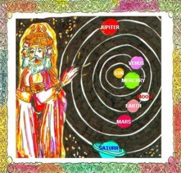 Bog Brahma w Trojcy symbolizowanej przez trzy glowy objawia heliocentryczna astrologie
