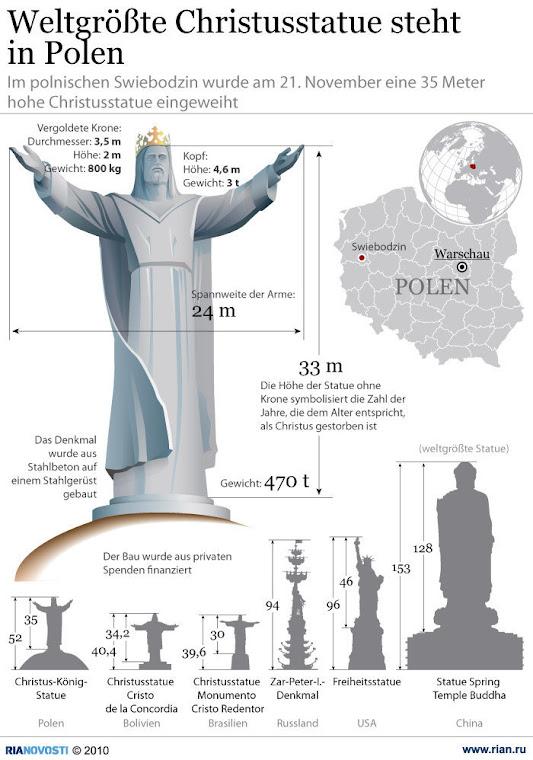Statua Chrystusa Krola