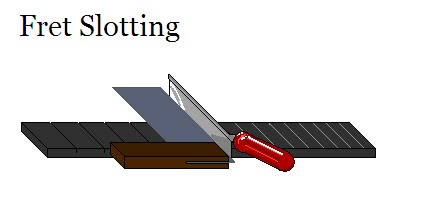 Cutting fret slots depth
