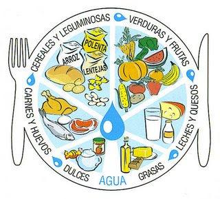 guia alimentario poblacion argentina: