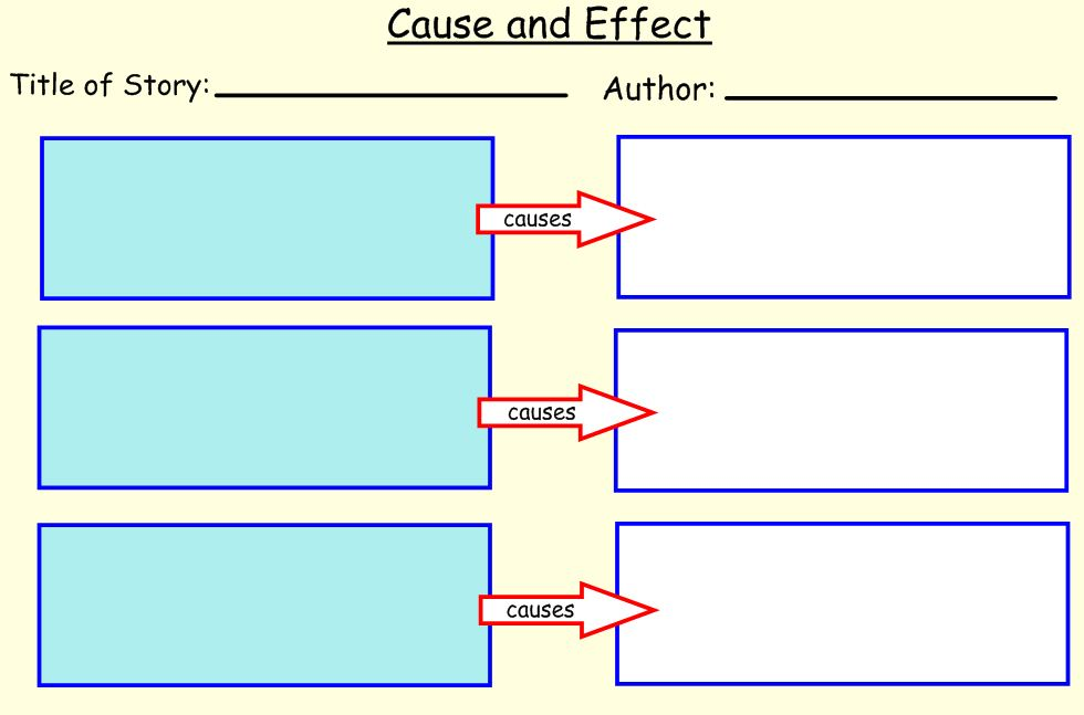 graphic organizers for cause and effect essays