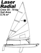 Olympic Women&#39;s One Person Dinghy
