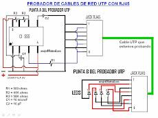 Plano Probador De Cables