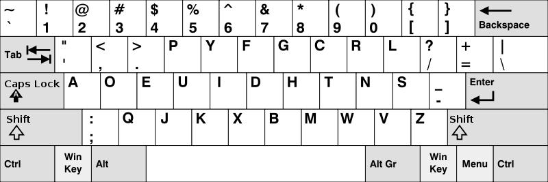 True Paradigm: Dvorak keyboard