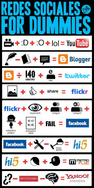 Redes sociales para dummies
