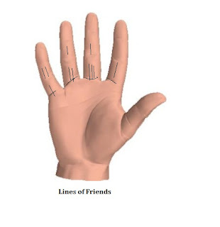 Line of Friends & Palmistry