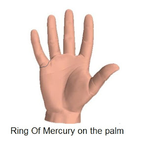 Ring of Mercury in Hand Reading