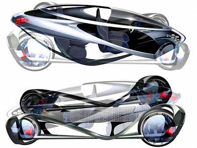 Tesla Sport Car: Electric Car Engines