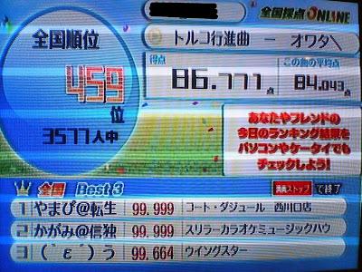 08.12.25 トルコ行進曲 - \(^o^)/オワタ