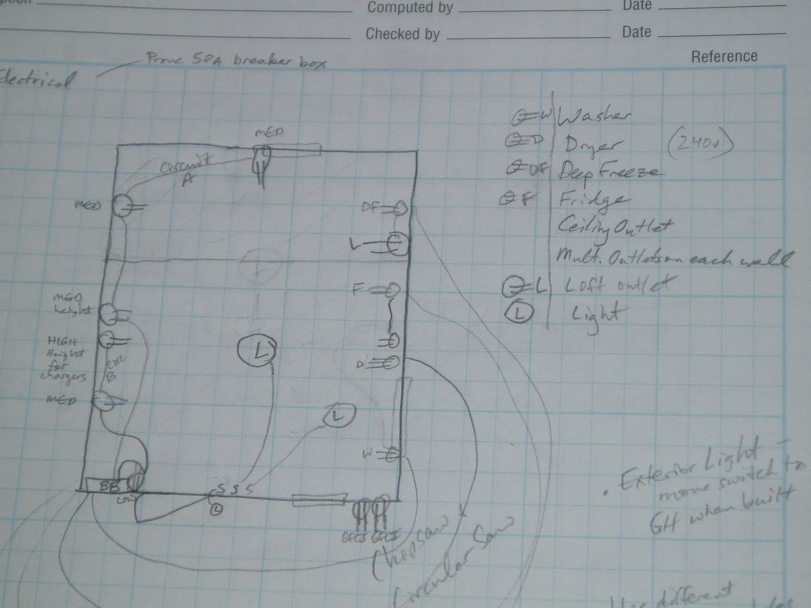 Shed Wiring Plan Morgan Homestead Diagram In My Community College Class I Learned How To Do A Layout Determine Circuits And Figure Out Many Amps The Breaker Box Needs Be Able