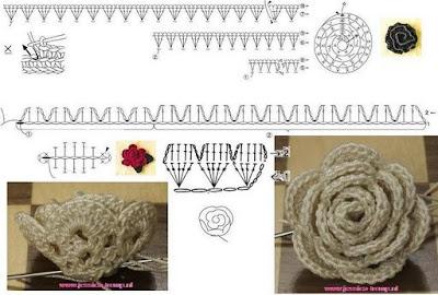 patron de las flores a crochet diviertete tejiendo a crochet estas
