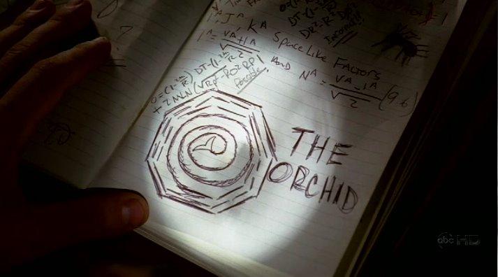 Daniel's Orchid Logo