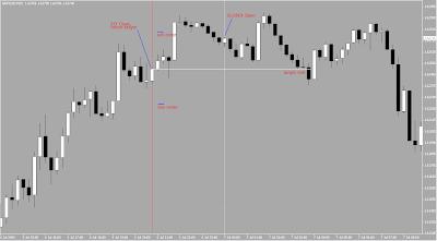 metatrader 5 - trading ideas
