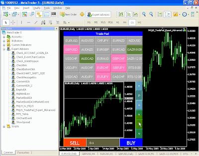 TradePad indicator for Metatrader 5