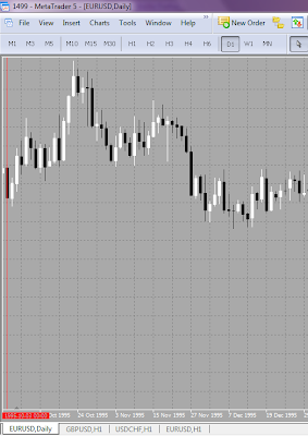 History in Metatrader 5
