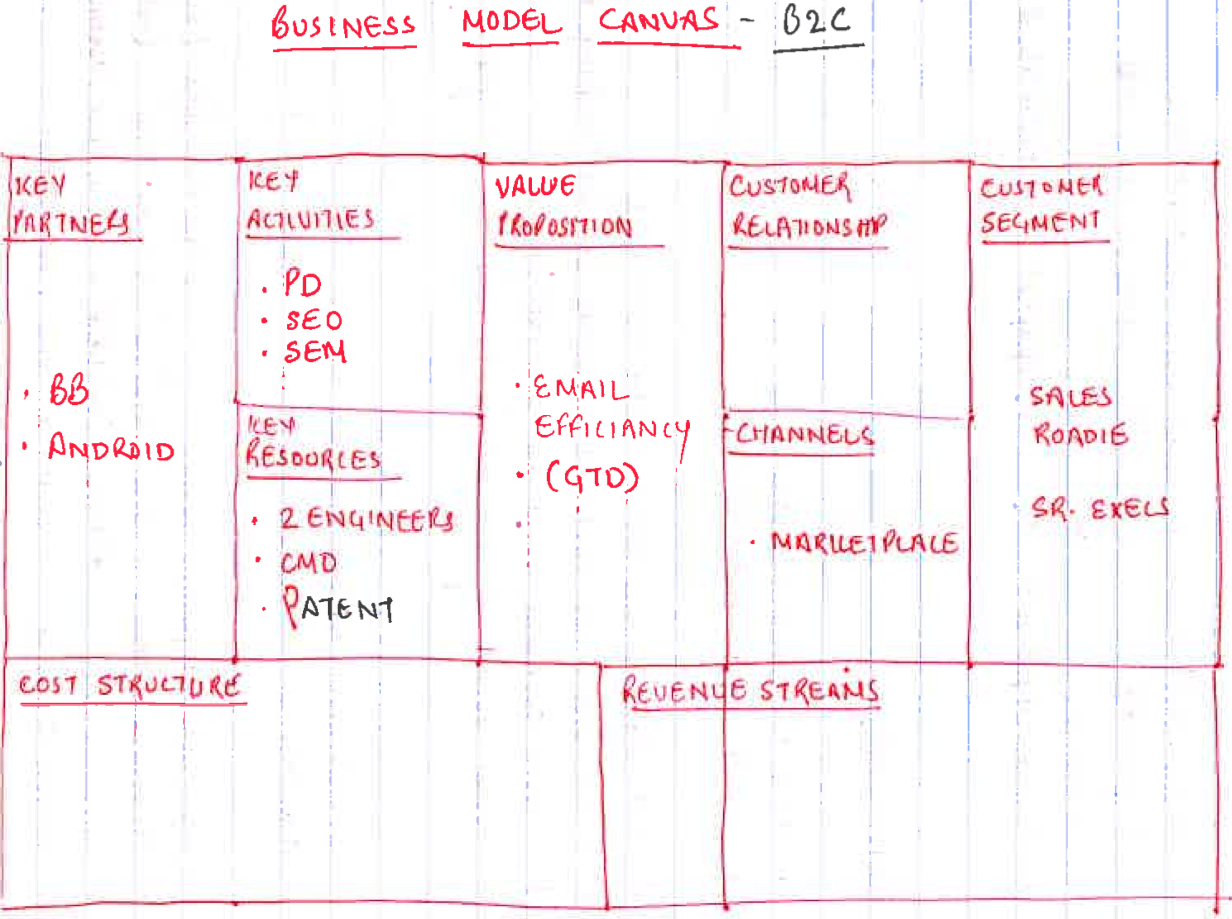 business models What is the difference between business model and business plan what are the main business models.