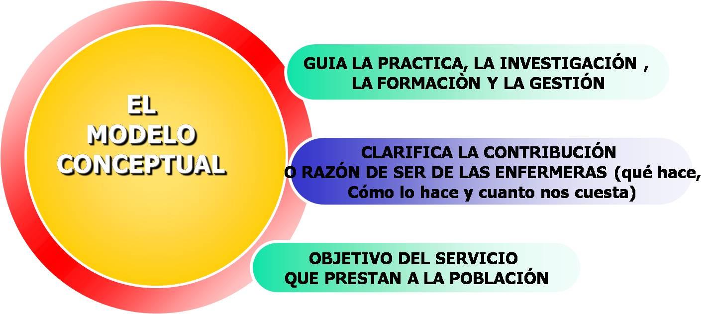 EPISTEMOLOGIA DEL CUIDADO: abril 2010