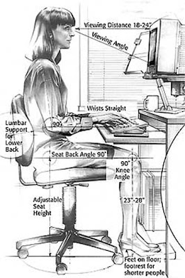 Ergonomic outline