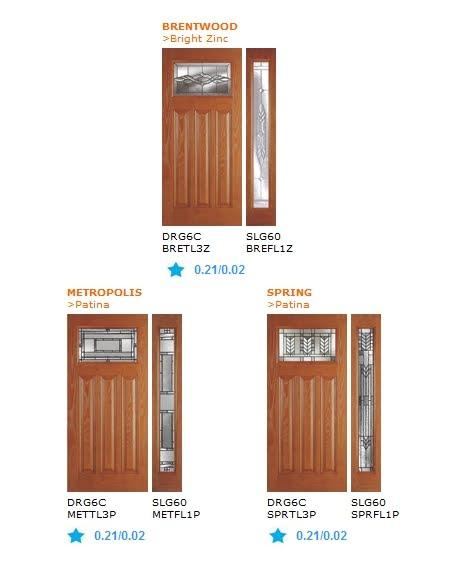 Puertas Para Baño De Fibra De Vidrio:Arquitectura de Casas: Puertas de fibra de vidrio residenciales