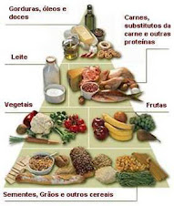 Alimente-se bem!