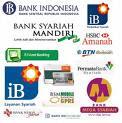 Lowongan Kerja Perusahaan Bidang Perbankan Kalimantan Selatan