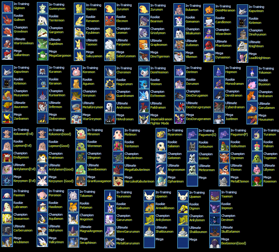 List Of All Digimon Monsters With Pictures Www Proteckmachinery Com