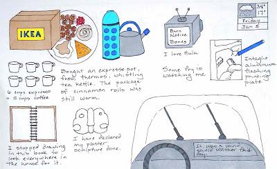 artist journal page