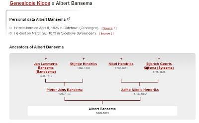 Genealogie Online: Detail page