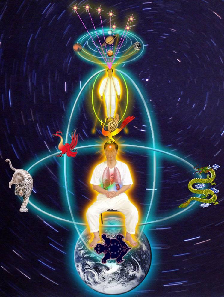 Gathering Wisdom: Meditation and the Three Regulations