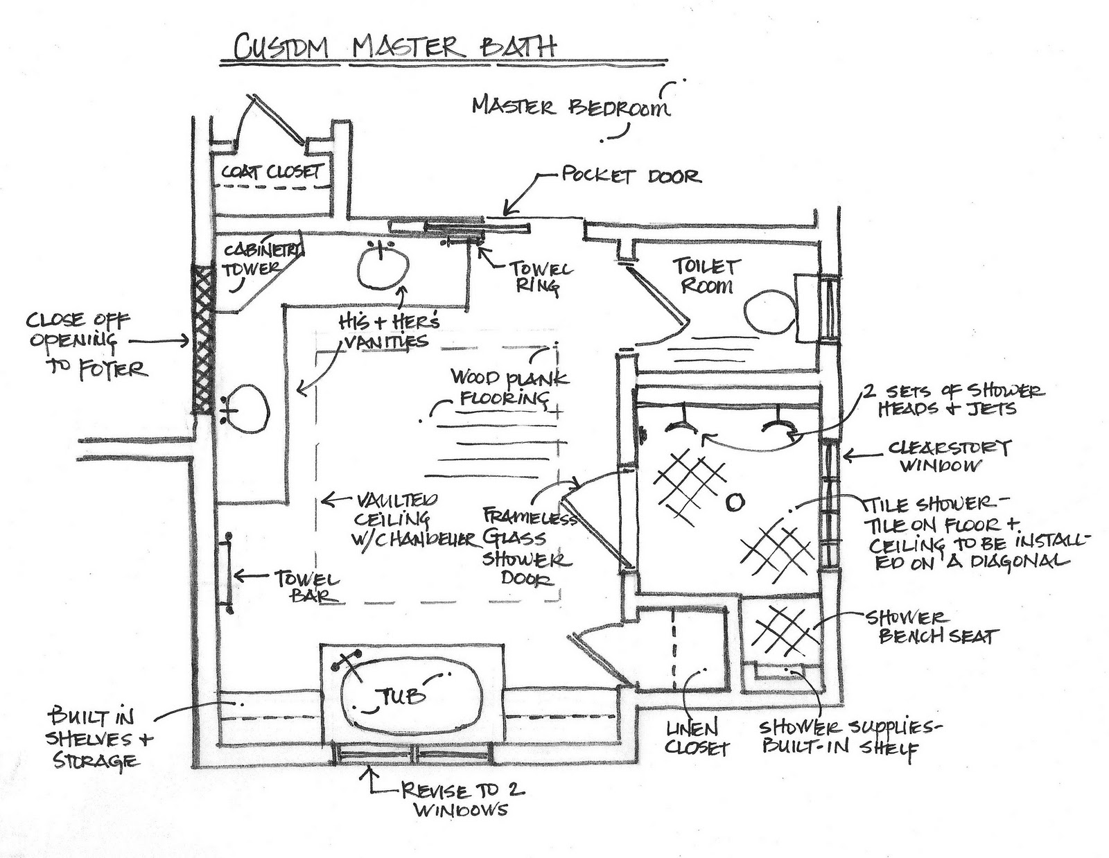 Master bathroom floor plans shower only 2017 2018 best for Master bathroom layout