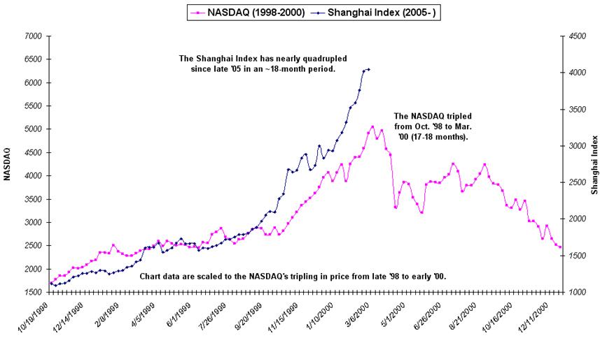 [shanghai-index.png]